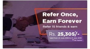 [Proof]SharkID Refer & Earn : Refer 3 Friends and Earn upto Rs.273 Paytm Cash upto 3 Levels 2