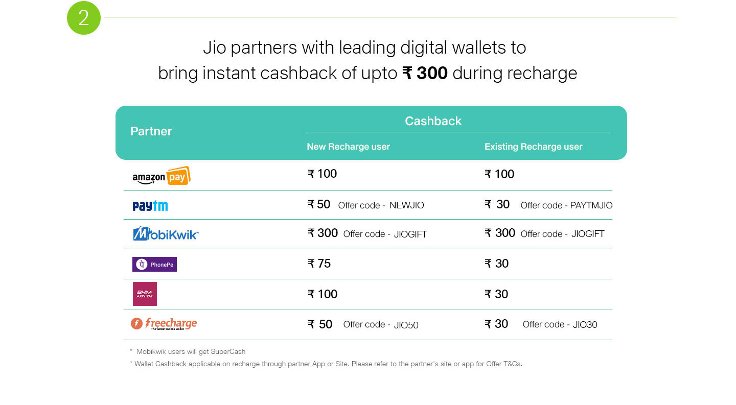 Jio New Year Cashback: get upto Rs.3300 Cashback On Recharge Of Rs.399 2