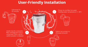{Freebie Demo} Honeywell Purifiers : Get a Free Demo of Portable Water Purifier 1